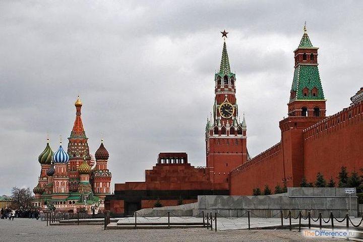 Александр Роджерс: Говорят про Ленина — а целят в Россию