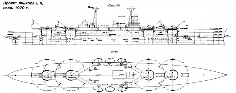 Соперничество линейных крейсеров. Нереализованные проекты. Ч. 2