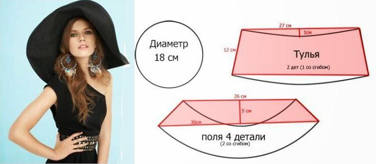 Как сшить шляпу с широкими полями своими руками