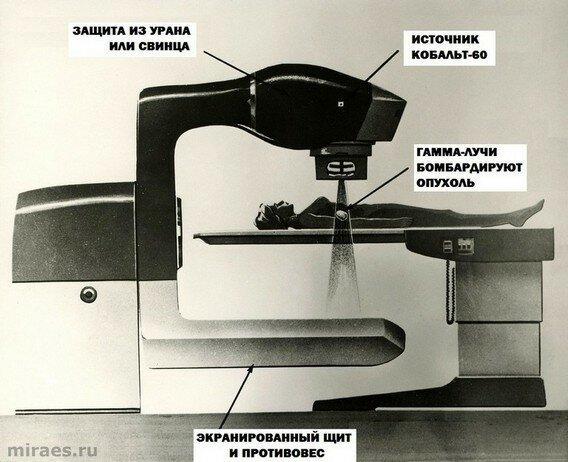В медицине – защита при лучевой терапии (Кобальтовая пушка), составная часть стоматологического фарфора – для блеска аэс, интересное, радиация, теперь ты знаешь больше, уран, факты