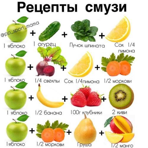 Рецепты смузи.  Одна порция смузи позволяет восполнить суточную норму витаминов в организме.