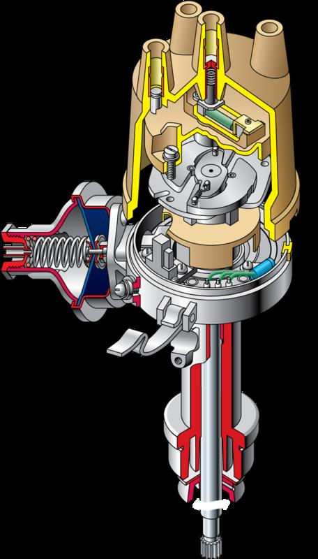 Детонация в двигателе: откуда она берется и чем грозит