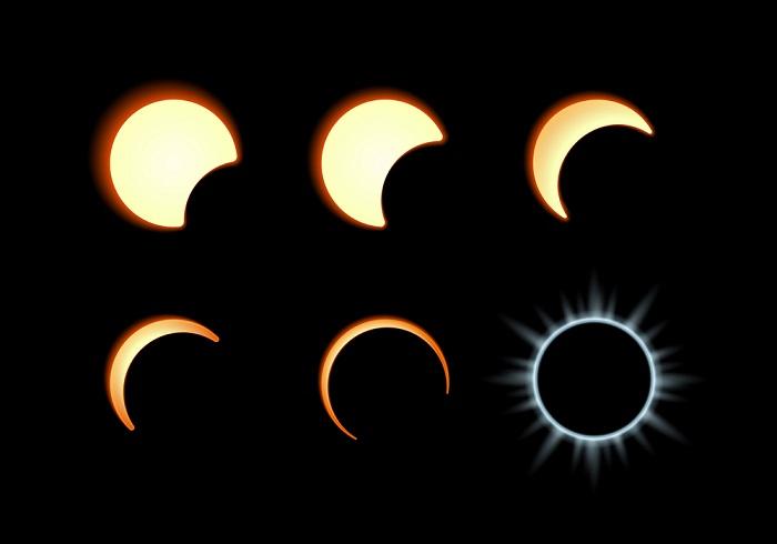Что необходимо знать о солнечном затмении в январе