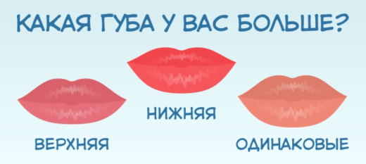 К какому типу женщин вы относитесь в зависимости от формы ваших губ?