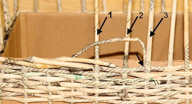 Как заканчивать плетение корзины из газет