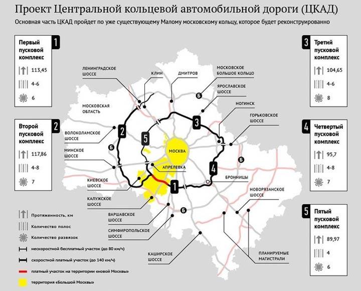 Схема ЦКАД на карте Подмоско…
