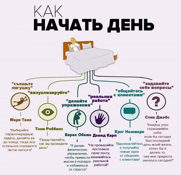 Изучайте азы продуктивности