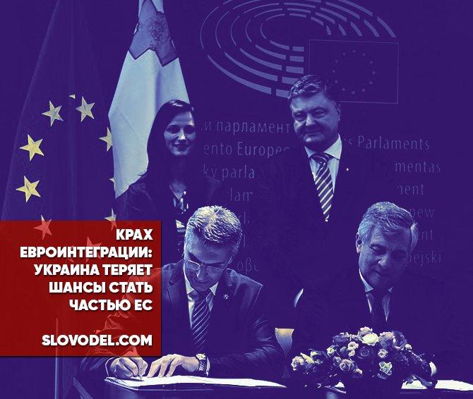 Крах Евроинтеграции: Украина теряет шансы стать частью ЕС
