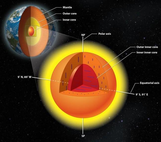 Ядро Земли предстало в ином свете