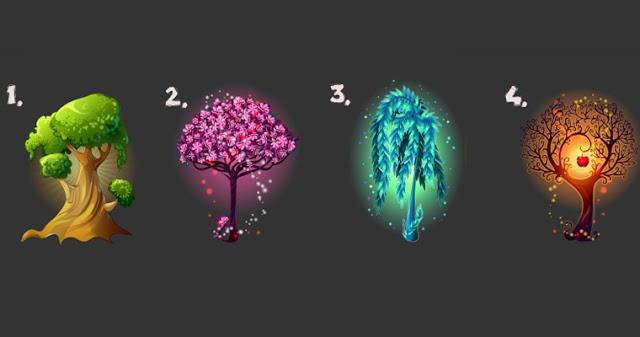 Выберите волшебное дерево и узнайте, кто вы и в каком направлении двигаетесь