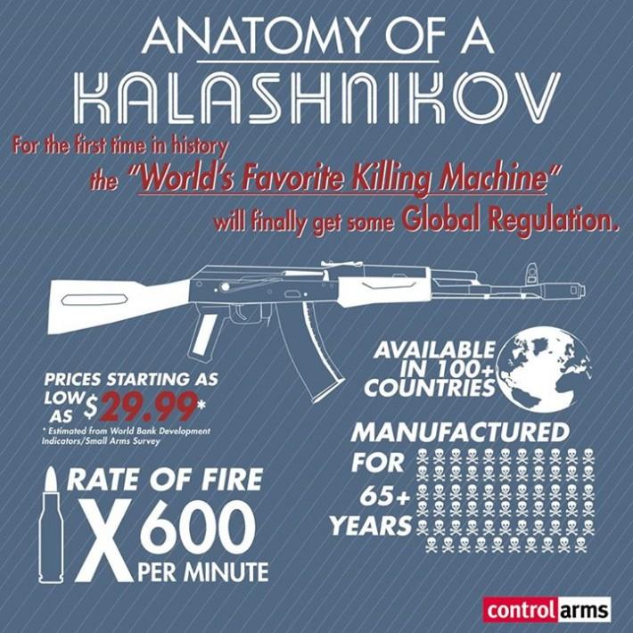 Русские слова, которые известны во всем мире