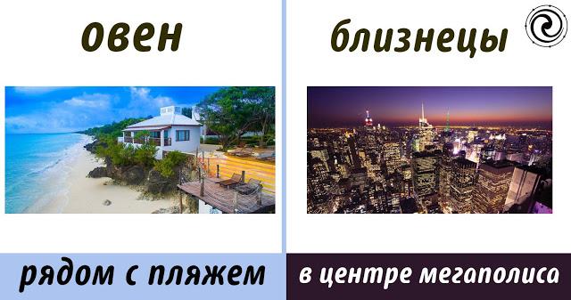 Где вы будете жить с вашей половинкой, согласно вашему знаку зодиака