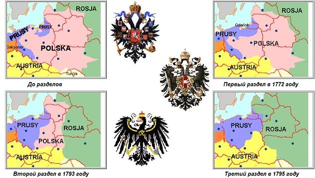 Как орлы разделили Польшу