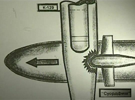 Подводная лодка к-129 википедия