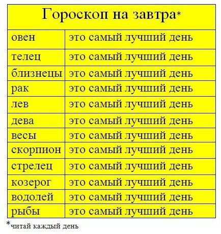 гороскоп на завтра 29 марта 2016г письменного согласия сотрудника