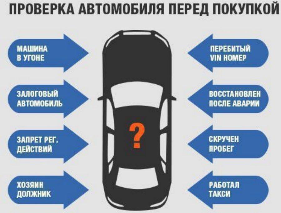 Как проверить автомобиль по ВИН коду. Советы