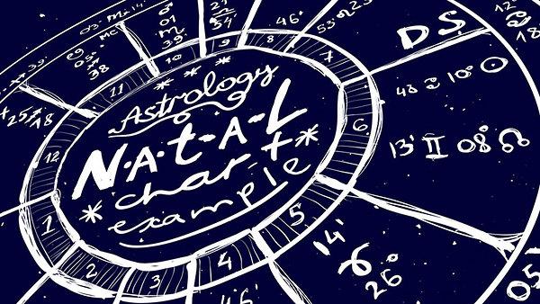 Астрологический прогноз на 14 — 20 августа