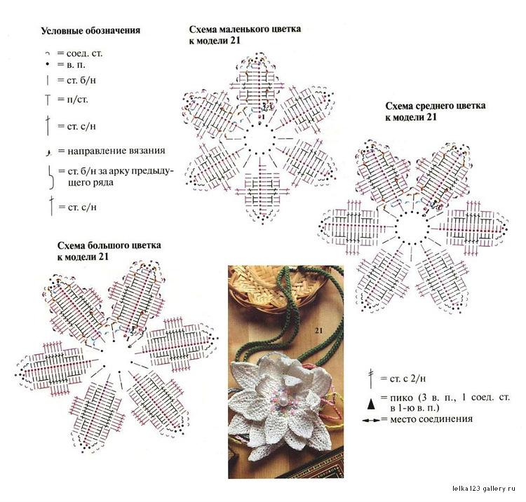 Схема вязания цветов для шапочки 213