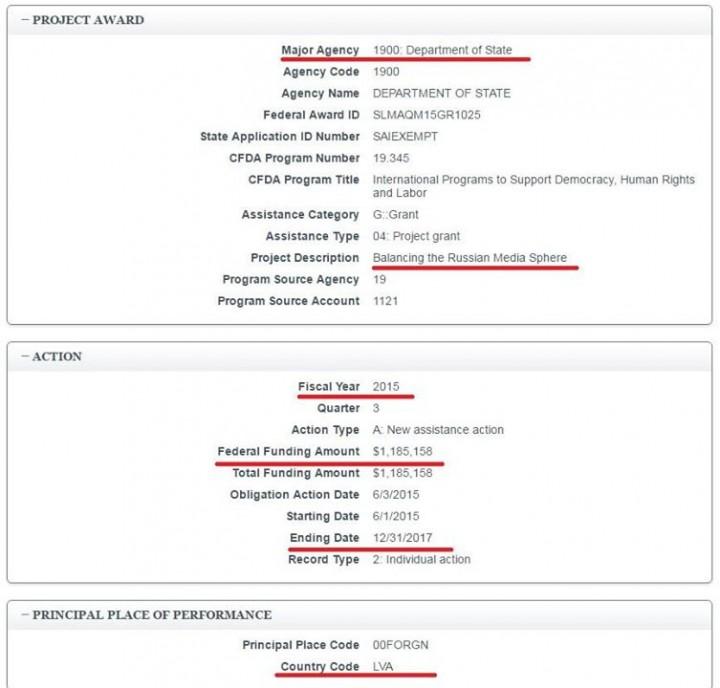 """Куратор #PanamaPapers получил от Госдепа более миллиона долларов на """"сбалансирование российской медиасферы"""""""