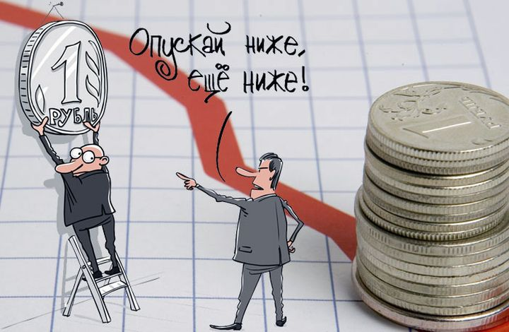Прогноз курса рубля на октяб…