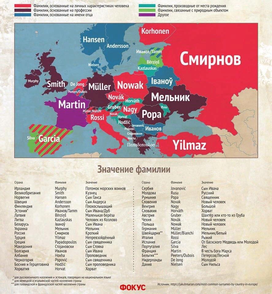 Самые популярные фамилии в Е…