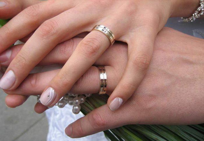 Кольцо на безымянном пальце. Традиции и смысл