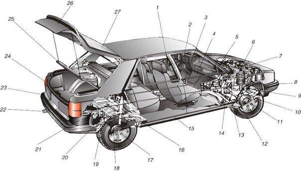 Проверка автомобиля перед покупкой! Выживание в современном мире)
