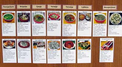 Полноценное меню на неделю для семьи сами