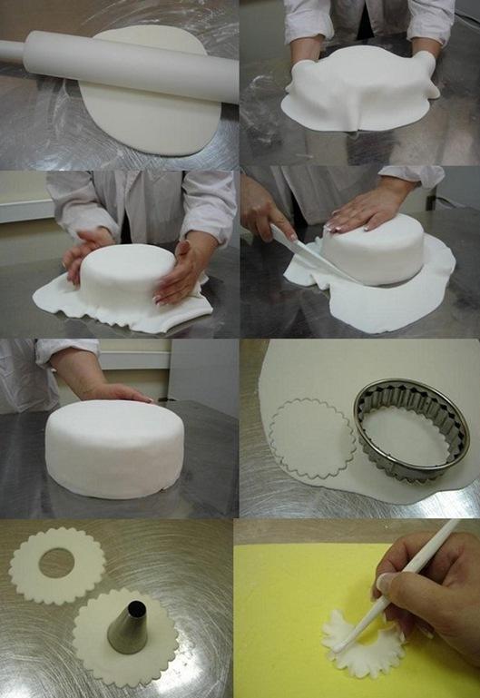 В случае чтобы сделать крепкие и красивые украшения для торта необходимо придерживаться определенных правил.