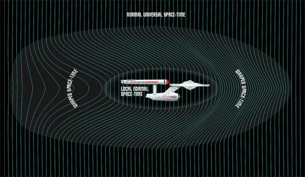 Варп-двигатель NASA. Когда мы полетим к далёким-далёким галактикам?