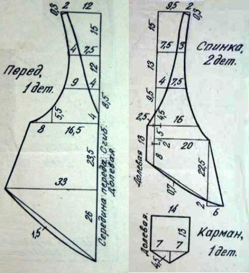 Выкройка кухонного фартука клиновидной формы