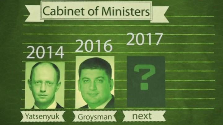 Саакашвили не получал от Хана гарантий отставки «временного» кабинета Гройсмана в 2017 году…