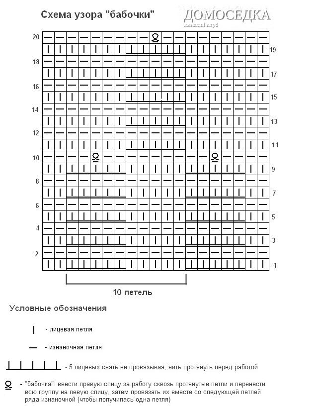Схема спицами узор мотылек