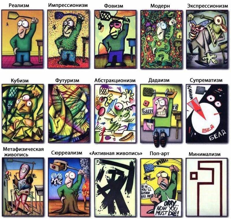 Лайфхак: как  разобраться в стилях искусства ㋛