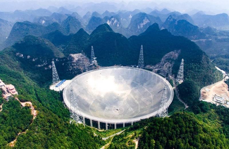 Зачем Китай построил гигантский 500-метровый радиотелескоп?