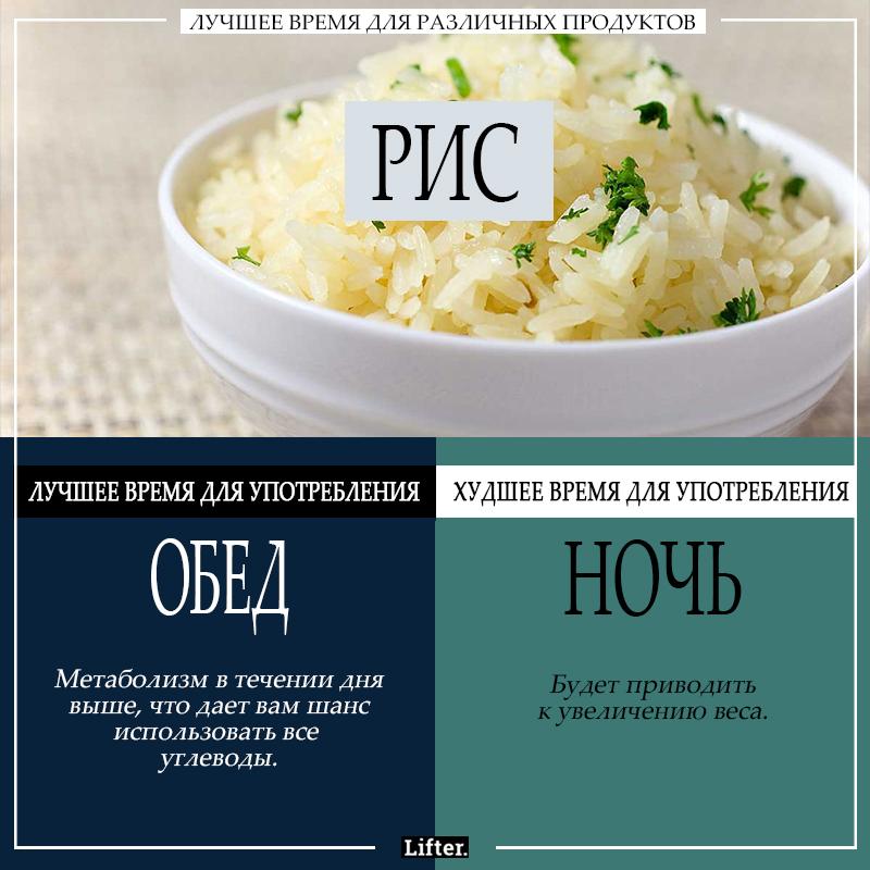 Эти здоровые продукты — вредны, если вы едите их не вовремя!