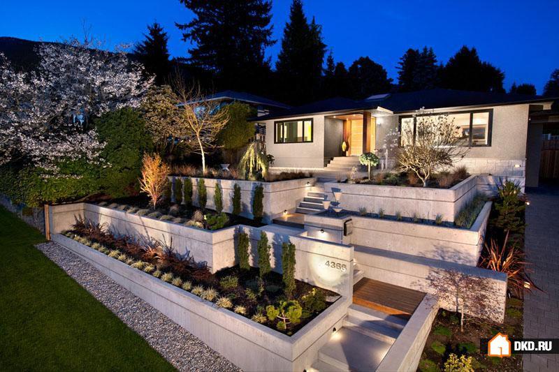 Ландшафтный дизайн двора современных дворов