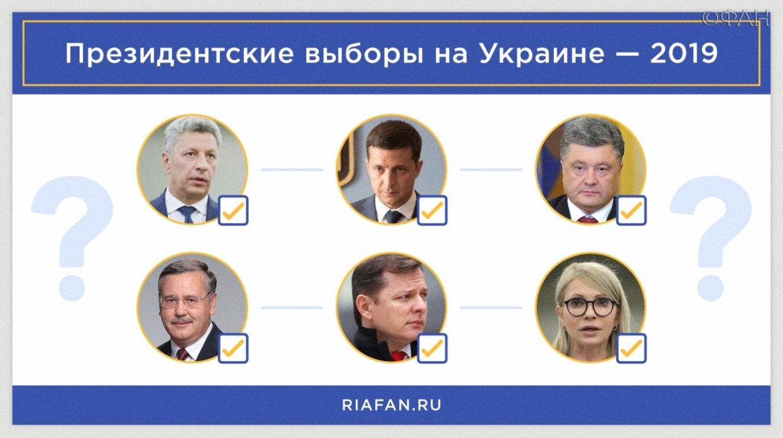 ЛГБТ, П и З: кто на Украине …