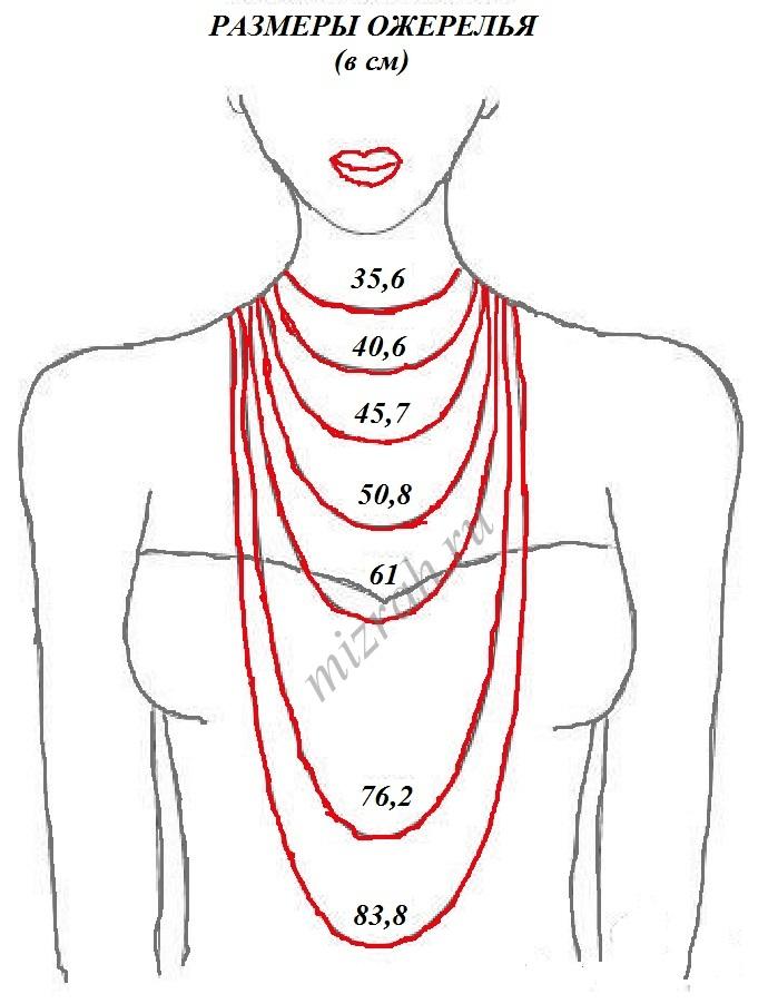 Как выбрать ожерелье?