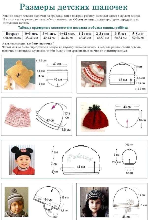всего подойдет размер головы ребенка по возрастам холодное время