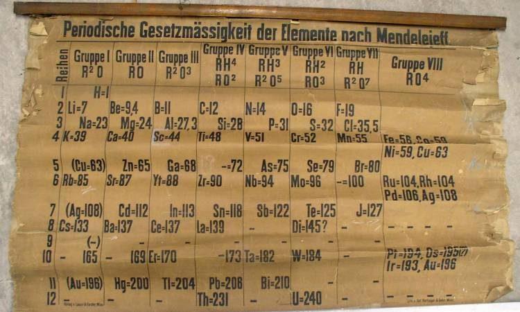Учёный случайно обнаружил старую версию таблицы Менделеева