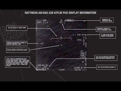 Американские истребители с третьего раза перехватили НЛО