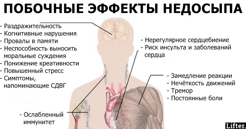 6 болезней, которые мы сами …