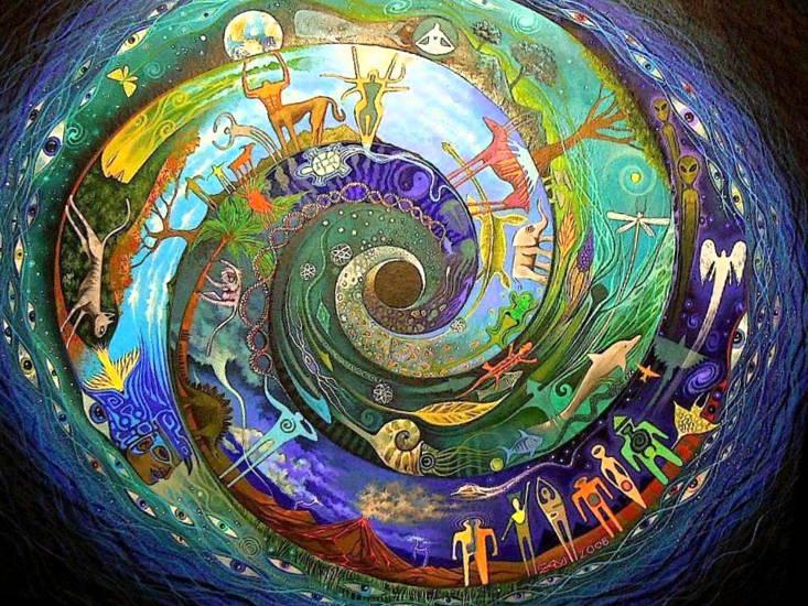 Карма знаков зодиака. Гороскоп - Мужчина узнает свою женщину из тысячи