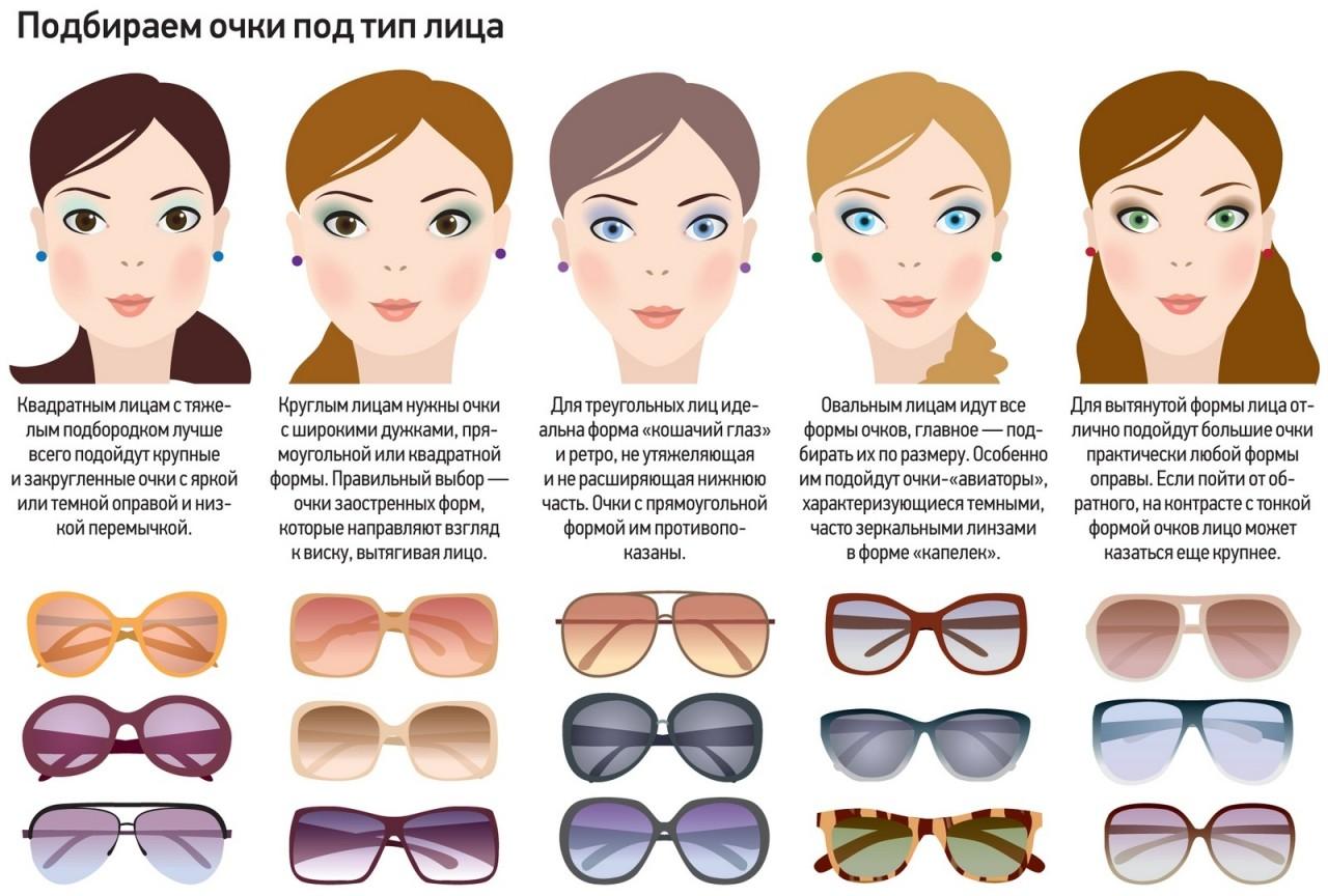 УЗЕЛОК НА ПАМЯТЬ. Как выбрать подходящие очки