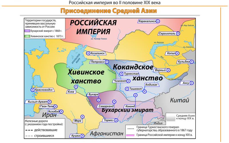 Как Бухара стала русским про…