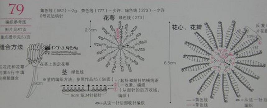Вязание цветов калл крючком 82