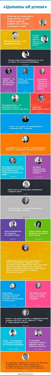 Цитаты успешных людей