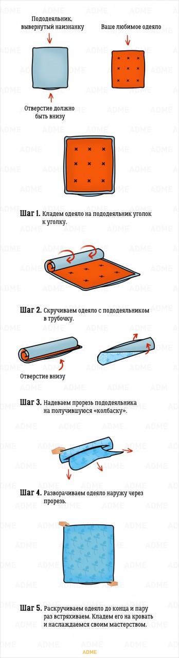 Самый легкий способ заправить одеяло в пододеяльник