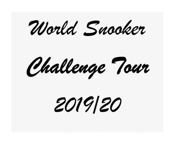 Challenge Tour 1 2019. Резул…